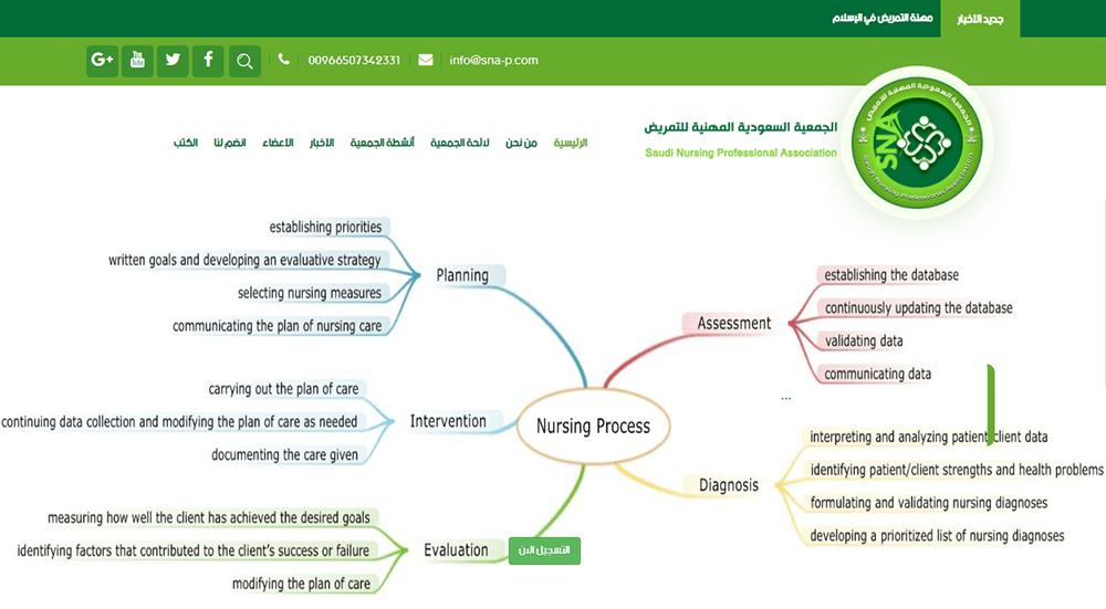 تصميم موقع جمعية سعودية للتمريض