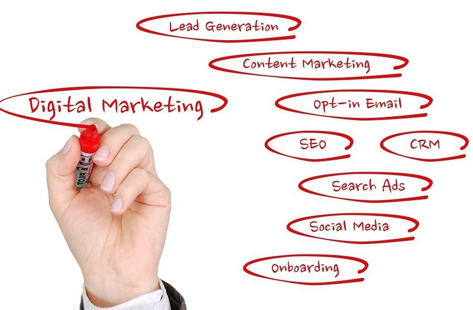 شركات التسويق الالكتروني في قطر