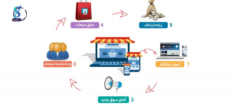 تصميم متاجر الكترونية في الامارات